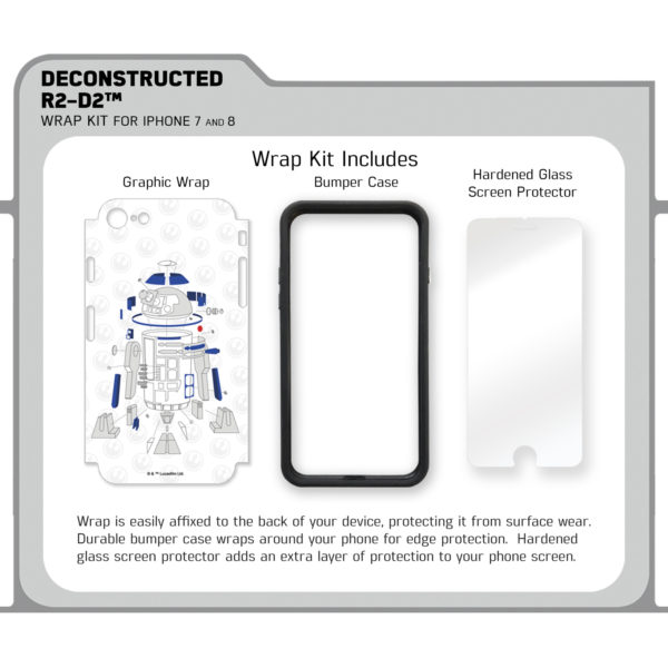 Deconstructed R2 Kit Contents Sell Sheet No Logos